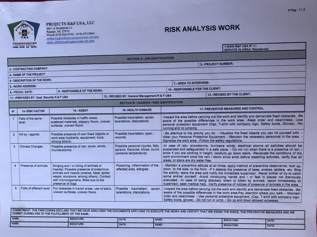 PROJECTS R&F USA. Image 2. PROJECT R&F USA´s form for Risks Analysis. (Apr2019)