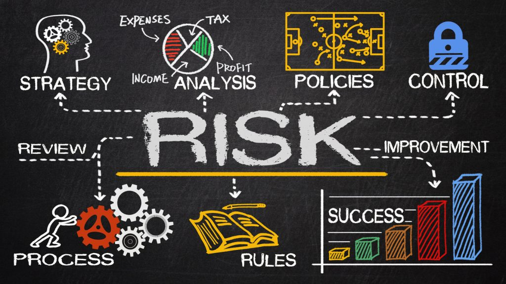 Analysis of risk at work